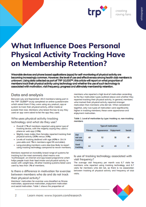 What Influence Does Physical Activity Tracking Have on Membership Retention