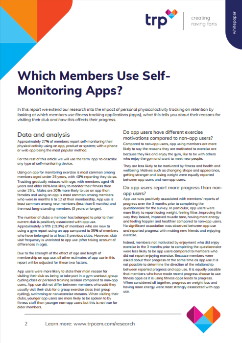 Which Members Use Self-Monitoring Apps