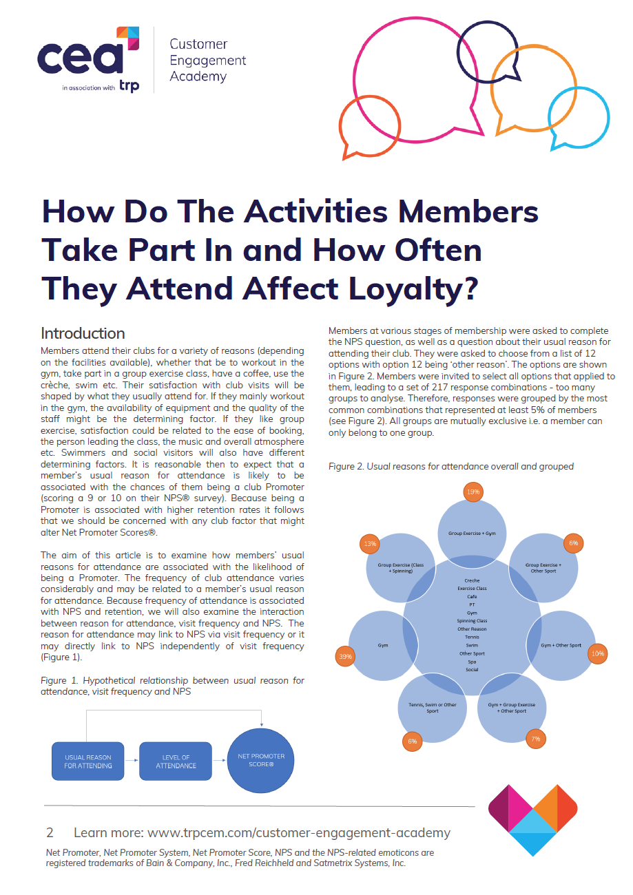 How Do The Activities Members Usually Take Part In and How Often They Attend Affect Loyalty Cover Image