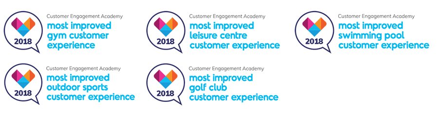 Most Improved Awards - Site Categories
