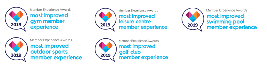 Site Level Most Improved Awards